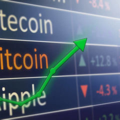 Bitcoin Price Climbs Up as Futures Launch