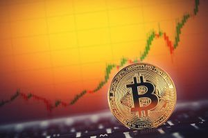 Bitcoin daily prce chart.