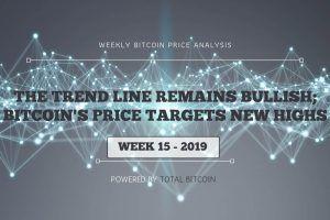 Weekly Bitcoin Price Analysis week 15-2019