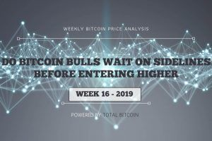 Bitcoin price analysis Week 16 2019