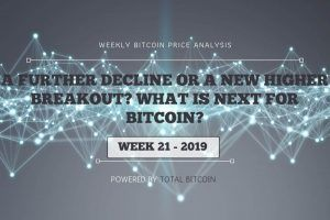 Weekly Bitcoin Price Analysis Week 21 - 2019