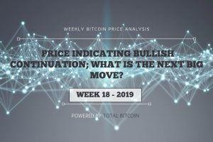 Weekly Bitcoin price nalysis week 18-2019