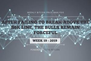 Weekly Bitcoin Price Analysis - Week 19 2019