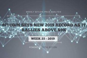 Weekly Bitcoin price analysis - Week 25 2019
